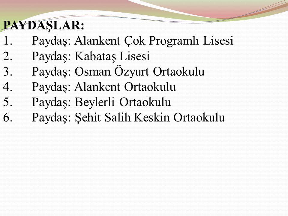 PAYDAŞLAR: 1. Paydaş: Alankent Çok Programlı Lisesi. 2. Paydaş: Kabataş Lisesi. 3. Paydaş: Osman Özyurt Ortaokulu.