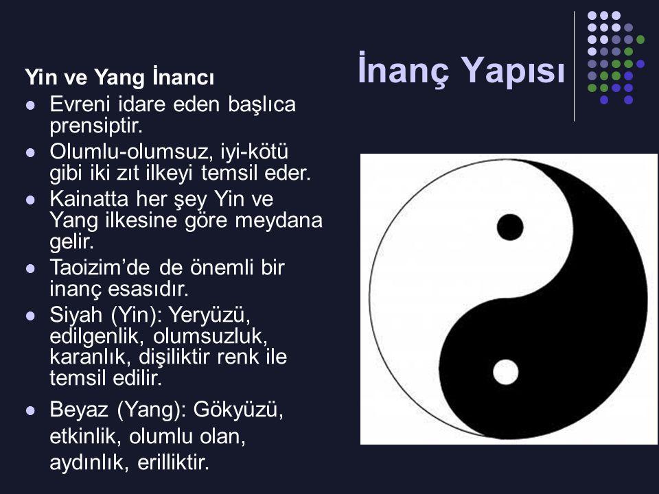 İnanç Yapısı Yin ve Yang İnancı Evreni idare eden başlıca prensiptir.
