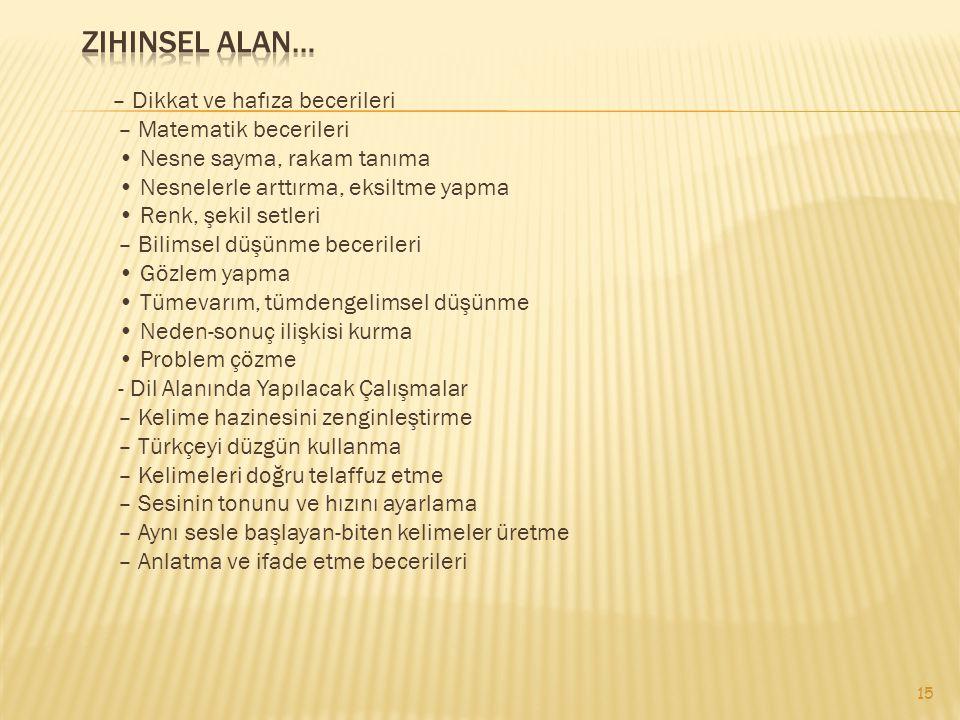 Zihinsel Alan…