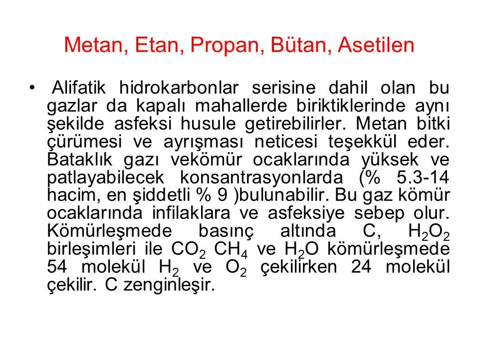 Metan, Etan, Propan, Bütan, Asetilen