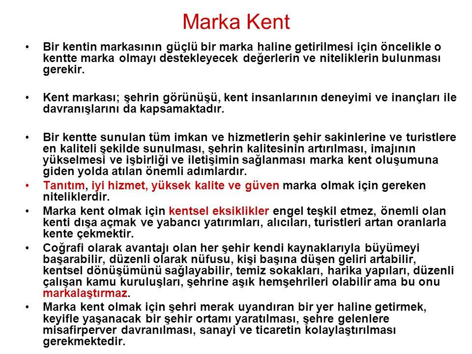 Marka Kent