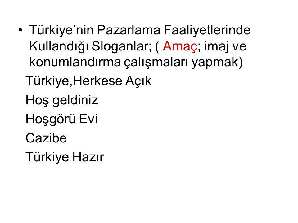 Türkiye'nin Pazarlama Faaliyetlerinde Kullandığı Sloganlar; ( Amaç; imaj ve konumlandırma çalışmaları yapmak)