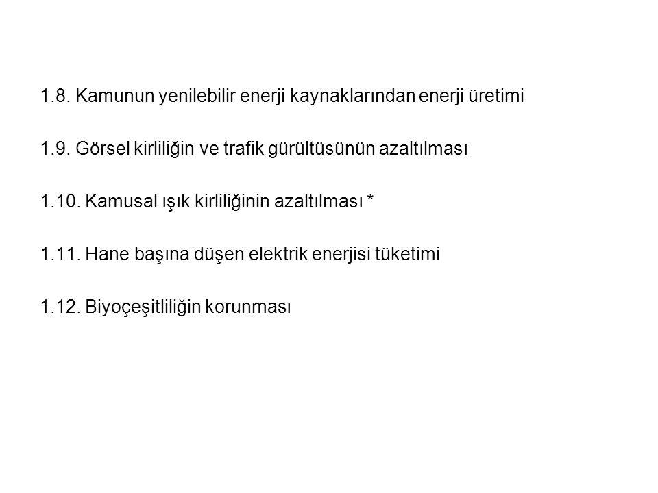 1.8. Kamunun yenilebilir enerji kaynaklarından enerji üretimi