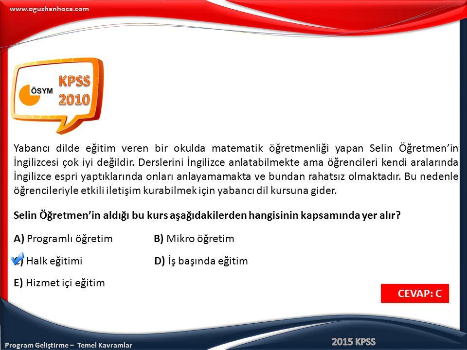 KPSS 2010.