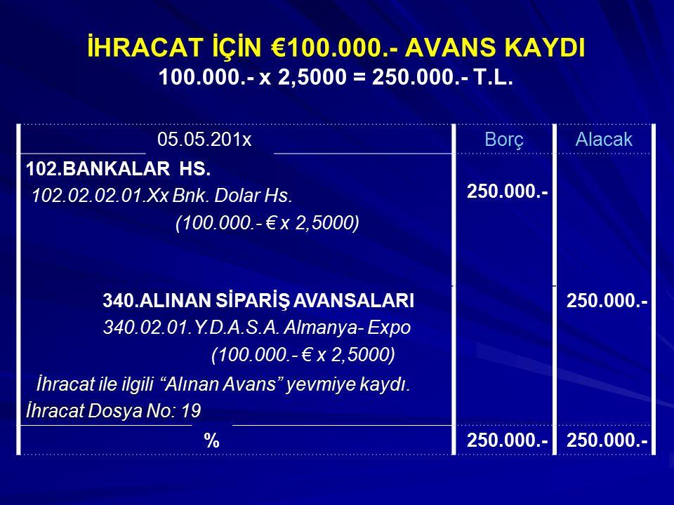 İHRACAT İÇİN €100. 000. - AVANS KAYDI 100. 000. - x 2,5000 = 250. 000