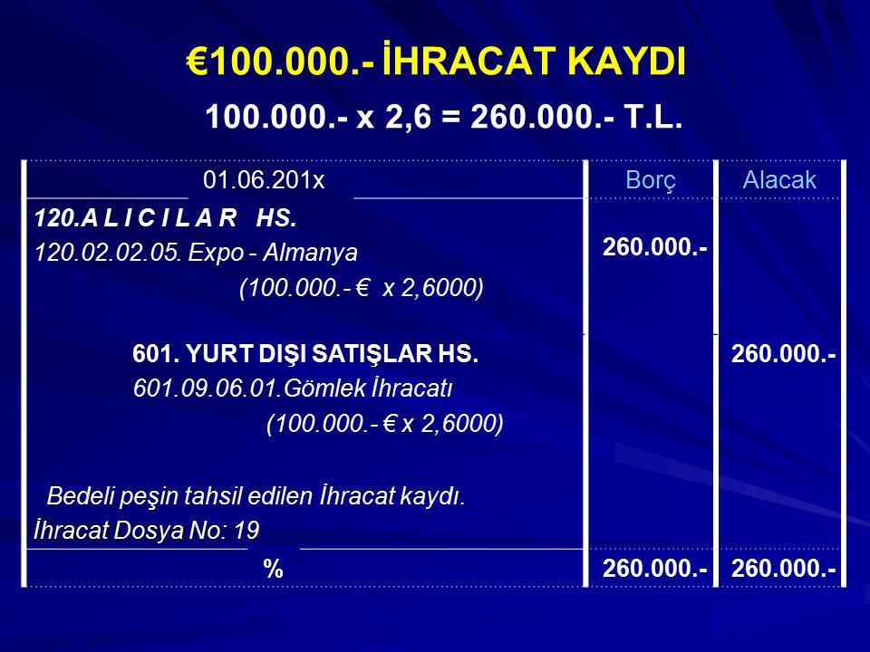 €100.000.- İHRACAT KAYDI 100.000.- x 2,6 = 260.000.- T.L.