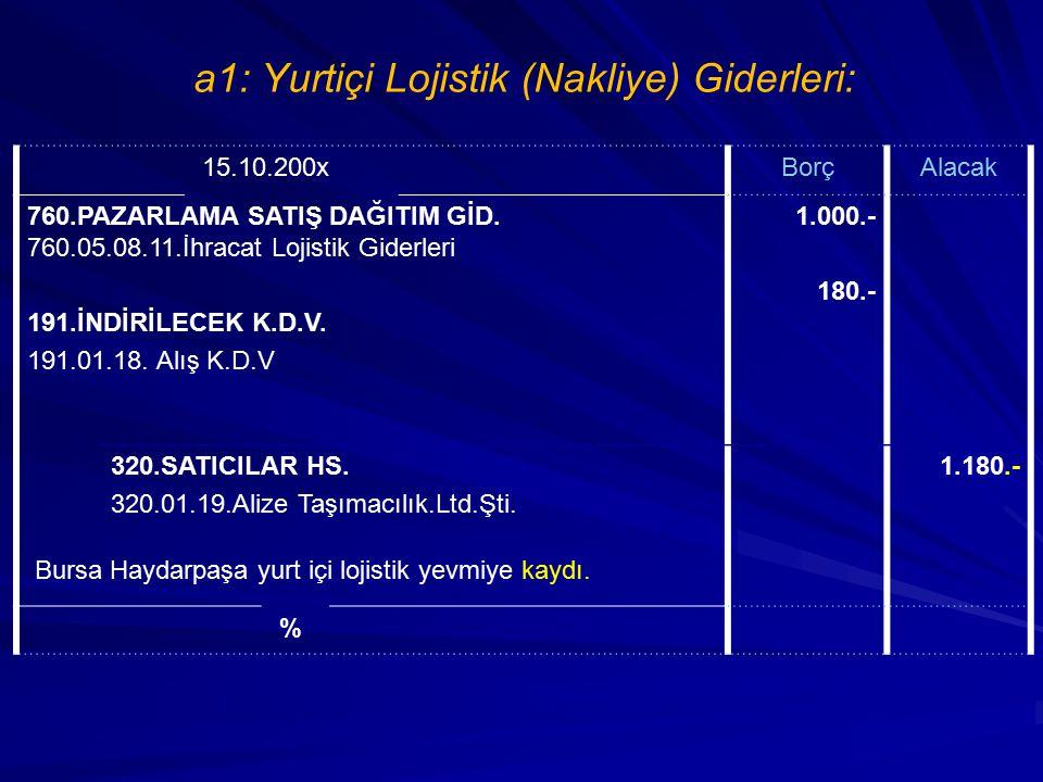 a1: Yurtiçi Lojistik (Nakliye) Giderleri:
