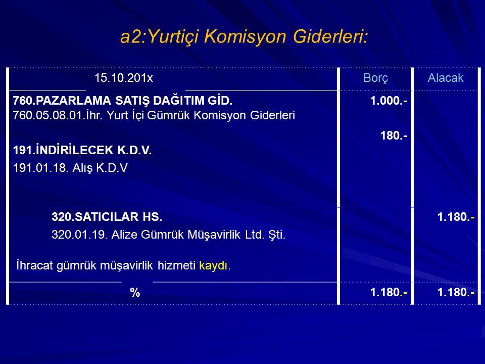 a2:Yurtiçi Komisyon Giderleri:
