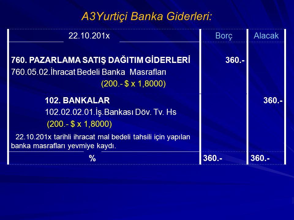 A3Yurtiçi Banka Giderleri:
