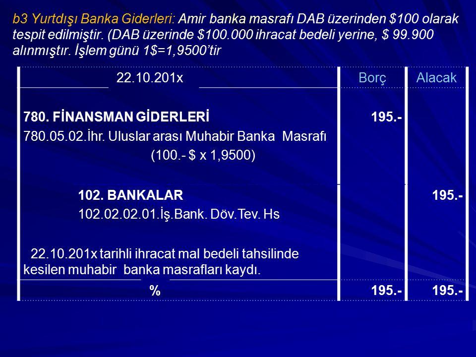 b3 Yurtdışı Banka Giderleri: Amir banka masrafı DAB üzerinden $100 olarak tespit edilmiştir. (DAB üzerinde $100.000 ihracat bedeli yerine, $ 99.900 alınmıştır. İşlem günü 1$=1,9500'tir