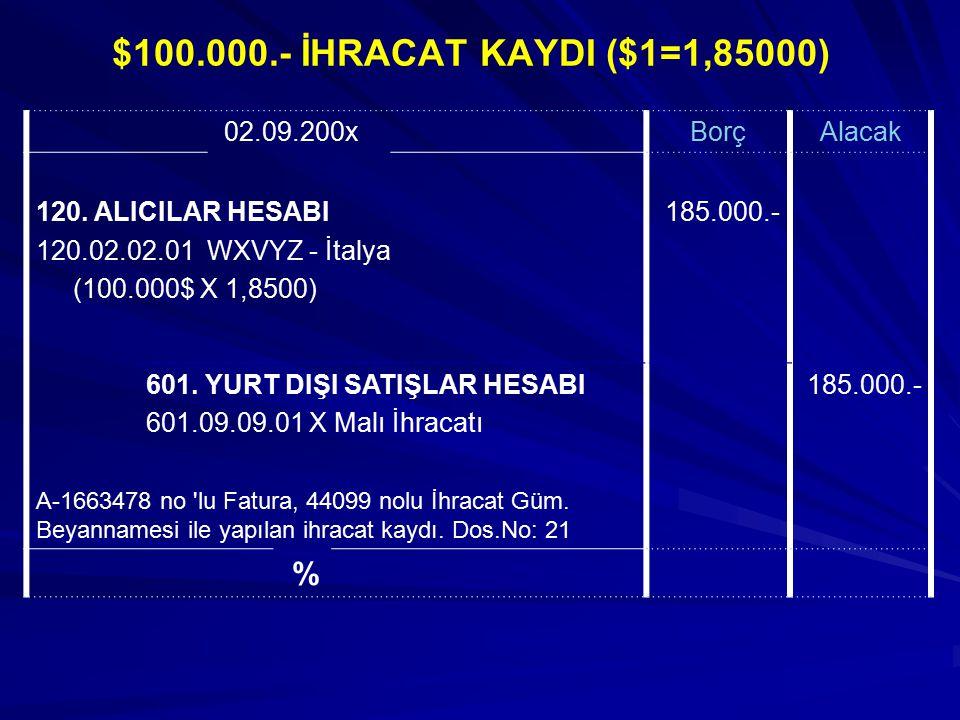 $100.000.- İHRACAT KAYDI ($1=1,85000) 185.000.- % 02.09.200x Borç