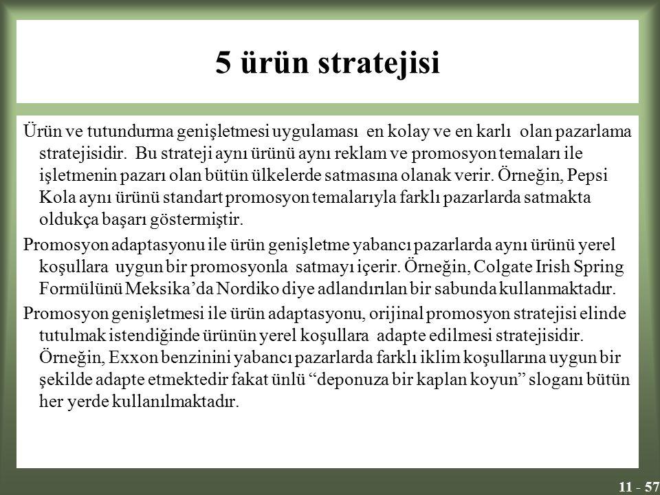 5 ürün stratejisi