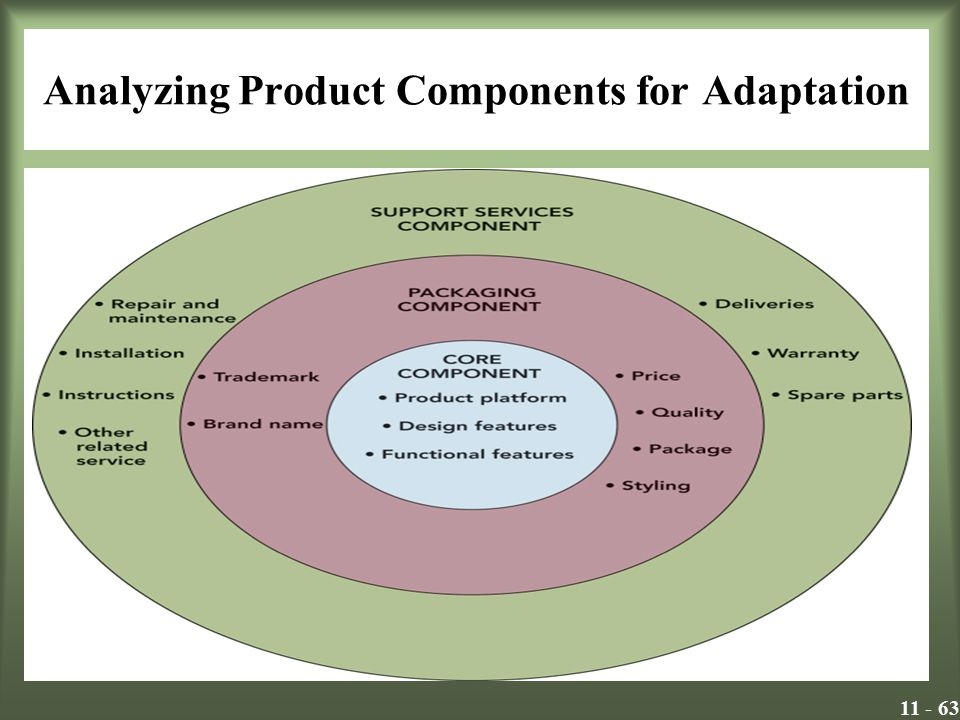 Analyzing Product Components for Adaptation