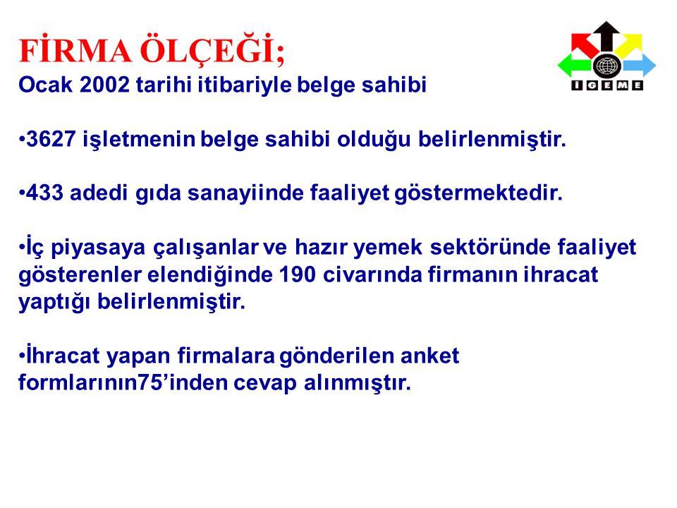 FİRMA ÖLÇEĞİ; Ocak 2002 tarihi itibariyle belge sahibi