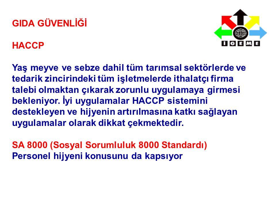 GIDA GÜVENLİĞİ HACCP.