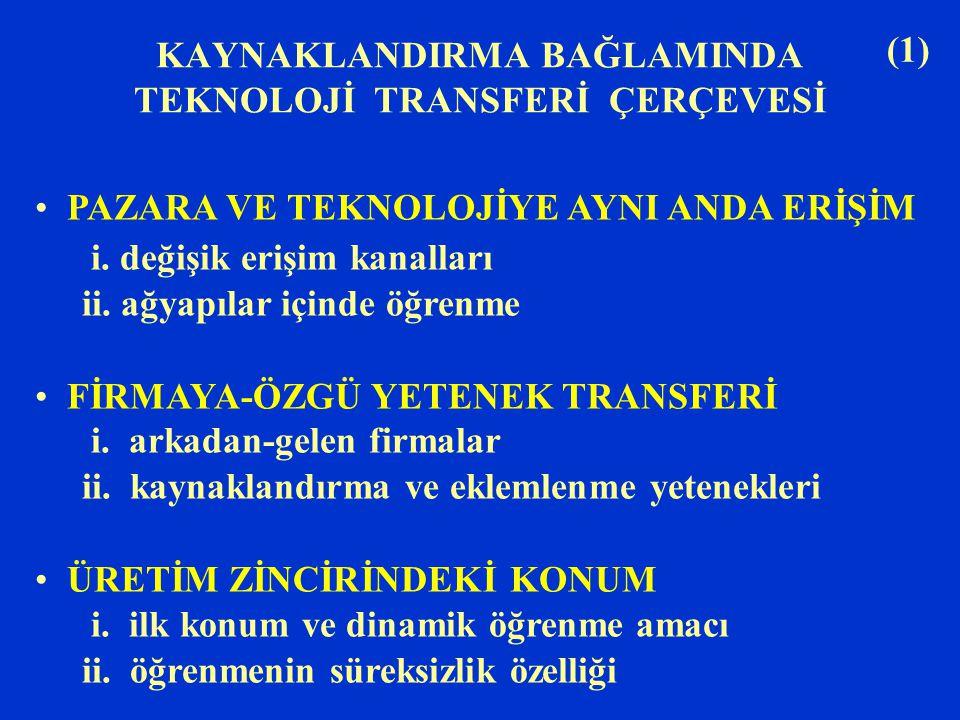 KAYNAKLANDIRMA BAĞLAMINDA TEKNOLOJİ TRANSFERİ ÇERÇEVESİ