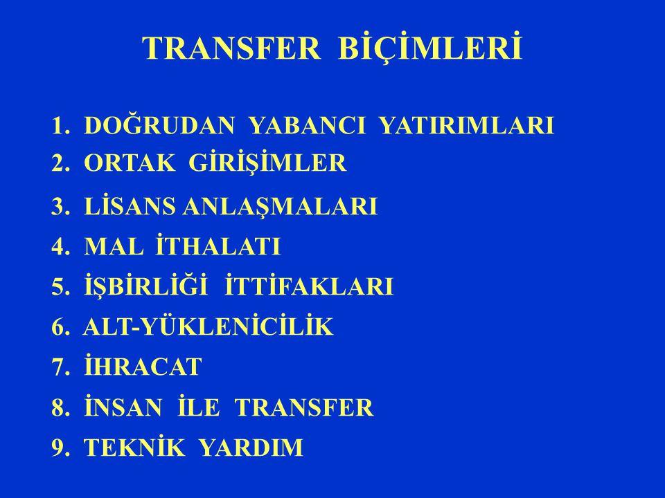 TRANSFER BİÇİMLERİ 1. DOĞRUDAN YABANCI YATIRIMLARI 2. ORTAK GİRİŞİMLER