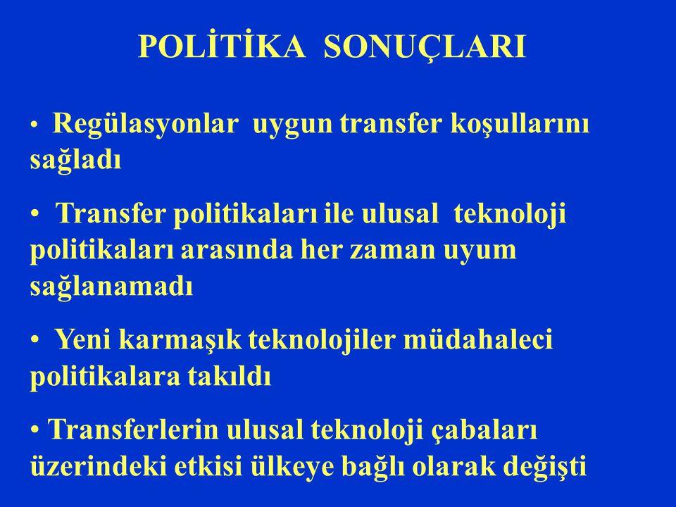 POLİTİKA SONUÇLARI Regülasyonlar uygun transfer koşullarını sağladı.