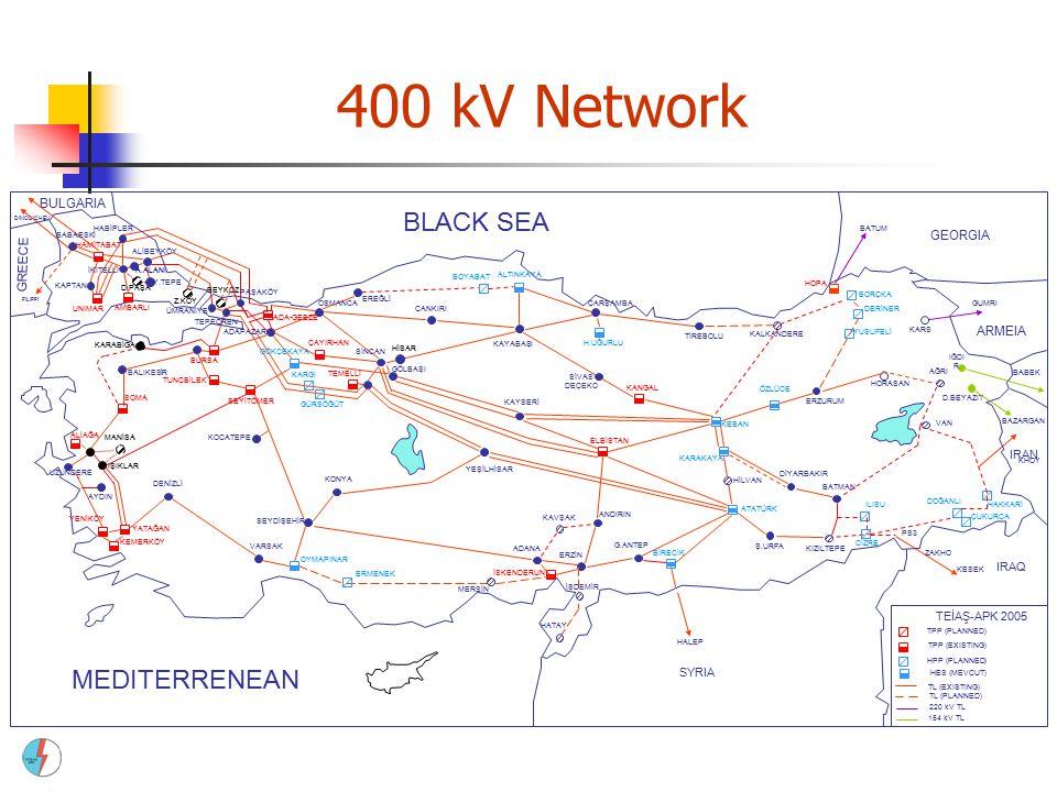 400 kV Network BLACK SEA MEDITERRENEAN BULGARIA GEORGIA GREECE ARMEIA