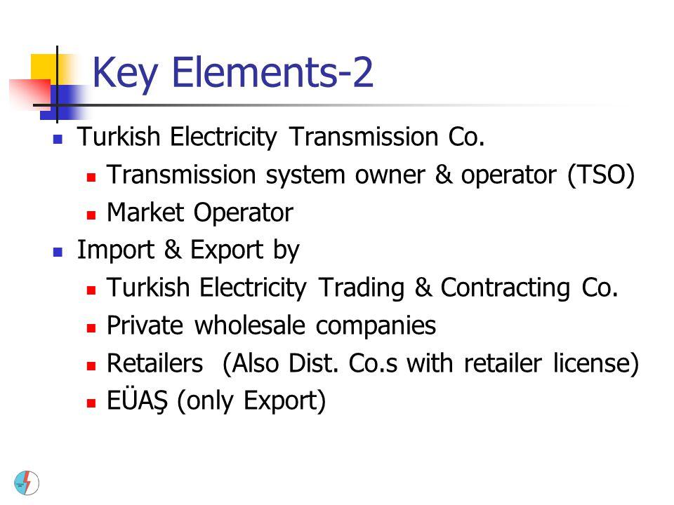 Key Elements-2 Turkish Electricity Transmission Co.