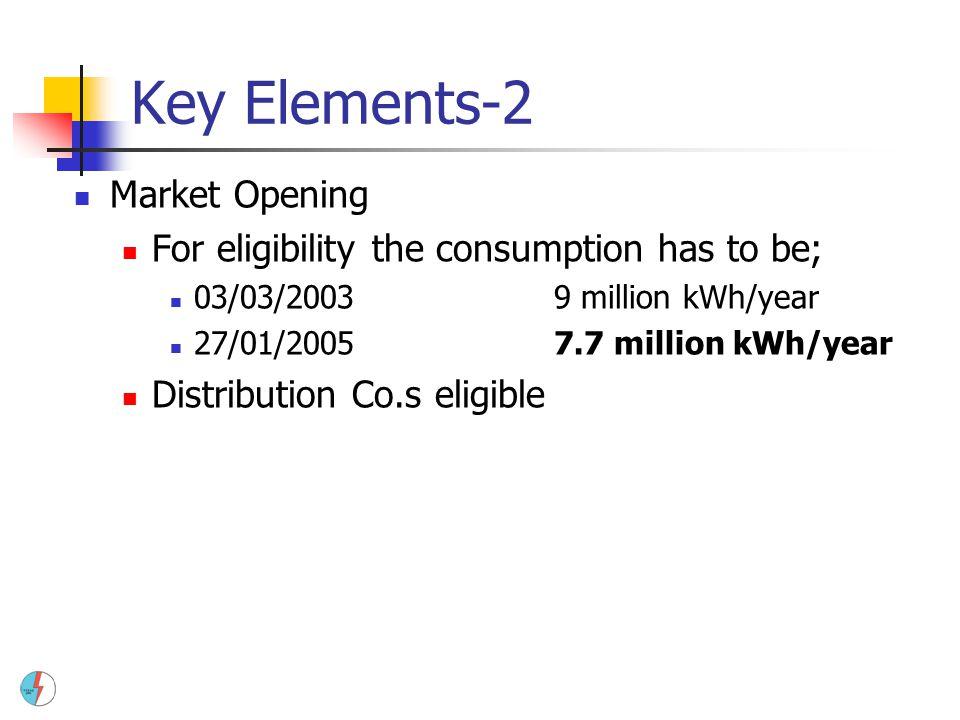 Key Elements-2 Market Opening