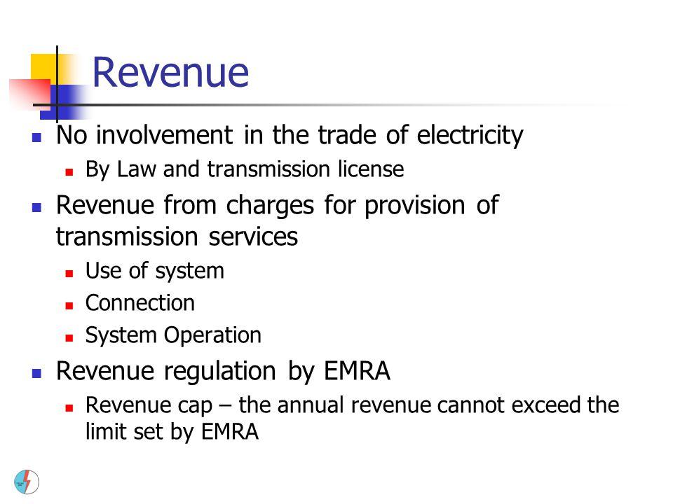 Revenue No involvement in the trade of electricity