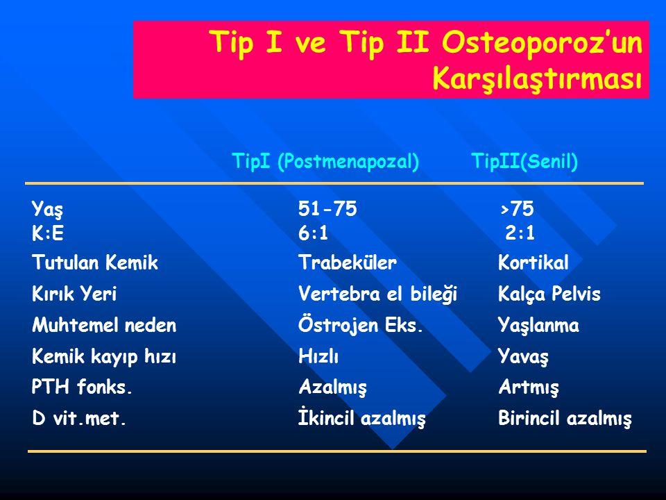Tip I ve Tip II Osteoporoz'un Karşılaştırması