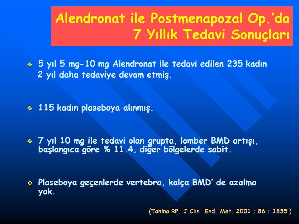 Alendronat ile Postmenapozal Op.'da 7 Yıllık Tedavi Sonuçları
