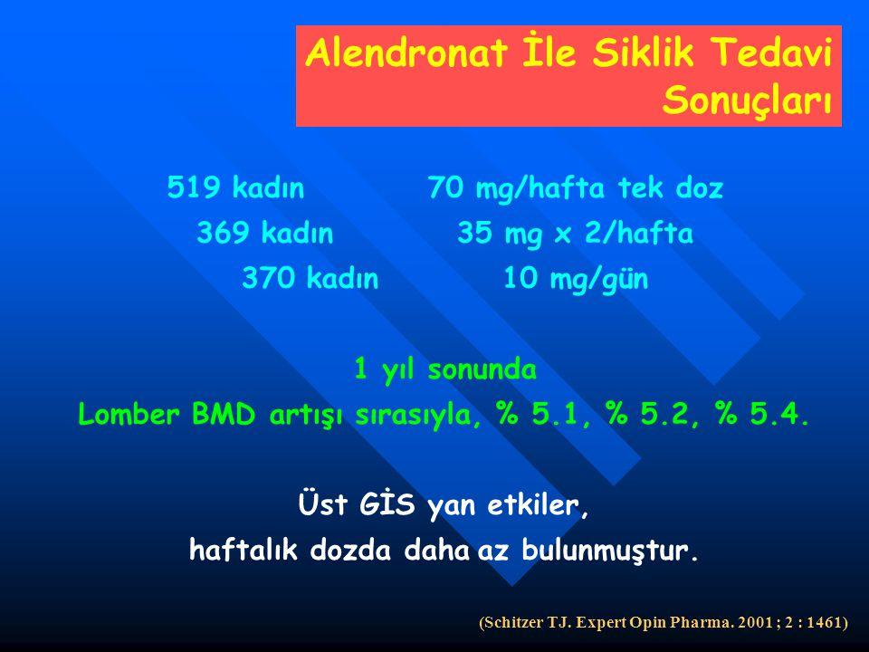 Alendronat İle Siklik Tedavi Sonuçları