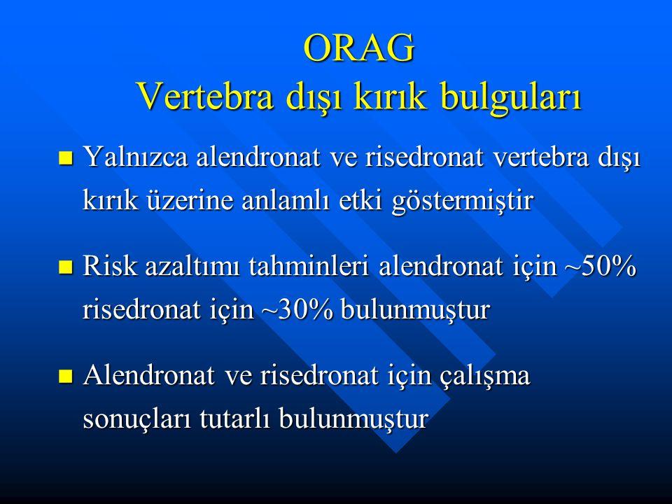 ORAG Vertebra dışı kırık bulguları
