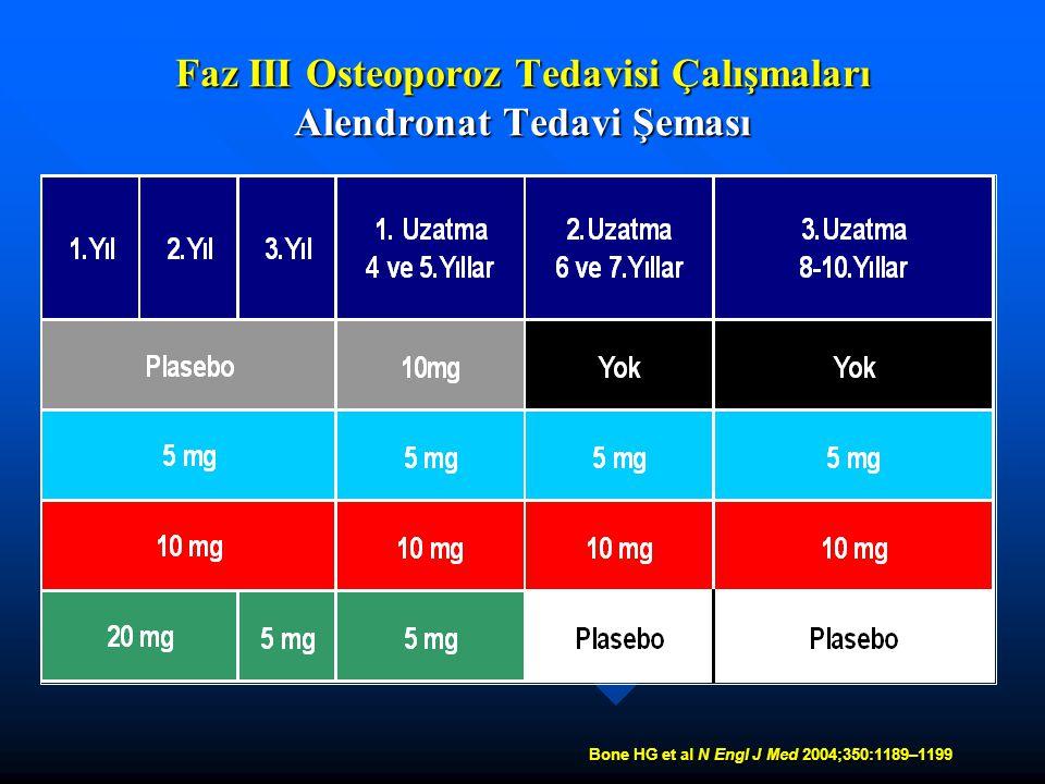 Faz III Osteoporoz Tedavisi Çalışmaları Alendronat Tedavi Şeması