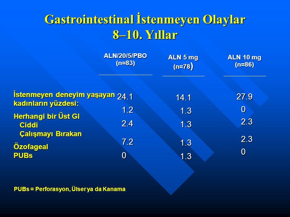 Gastrointestinal İstenmeyen Olaylar 8–10. Yıllar