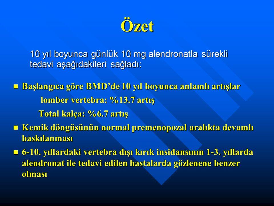 Özet 10 yıl boyunca günlük 10 mg alendronatla sürekli tedavi aşağıdakileri sağladı: Başlangıca göre BMD'de 10 yıl boyunca anlamlı artışlar.