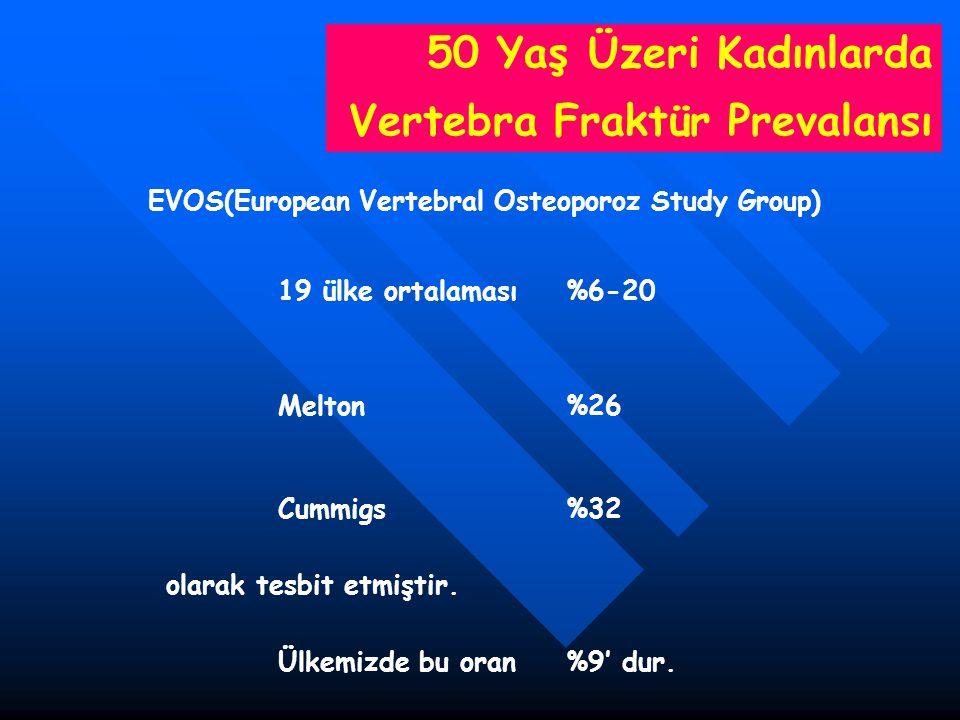 50 Yaş Üzeri Kadınlarda Vertebra Fraktür Prevalansı