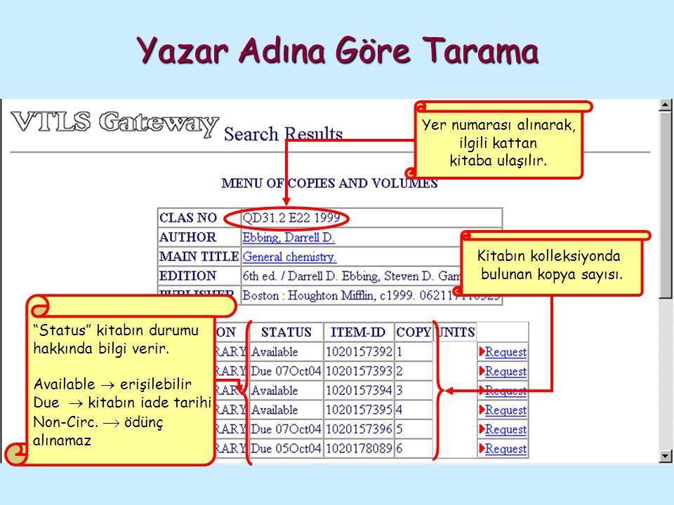 Eser Adına Göre Tarama Eser adı taraması için Search Type