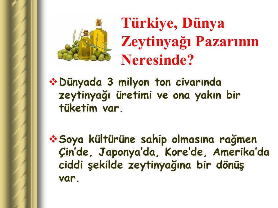 Türkiye, Dünya Zeytinyağı Pazarının Neresinde