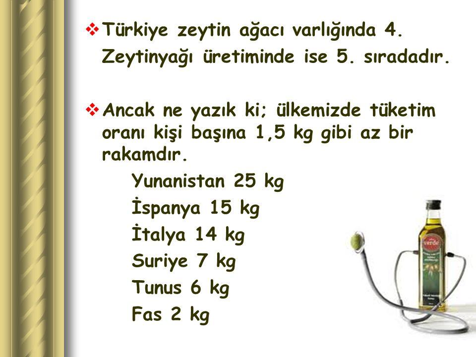 Türkiye zeytin ağacı varlığında 4.