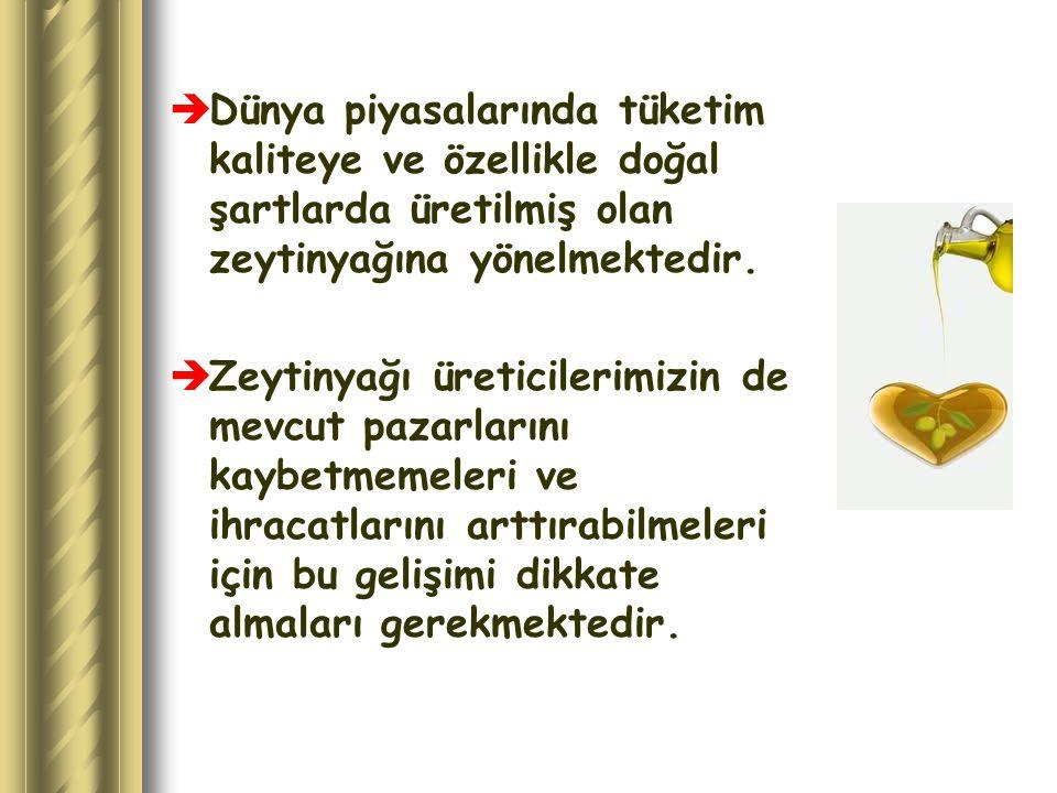 Dünya piyasalarında tüketim kaliteye ve özellikle doğal şartlarda üretilmiş olan zeytinyağına yönelmektedir.