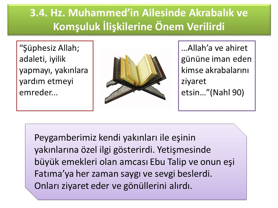 3.4. Hz. Muhammed'in Ailesinde Akrabalık ve Komşuluk İlişkilerine Önem Verilirdi