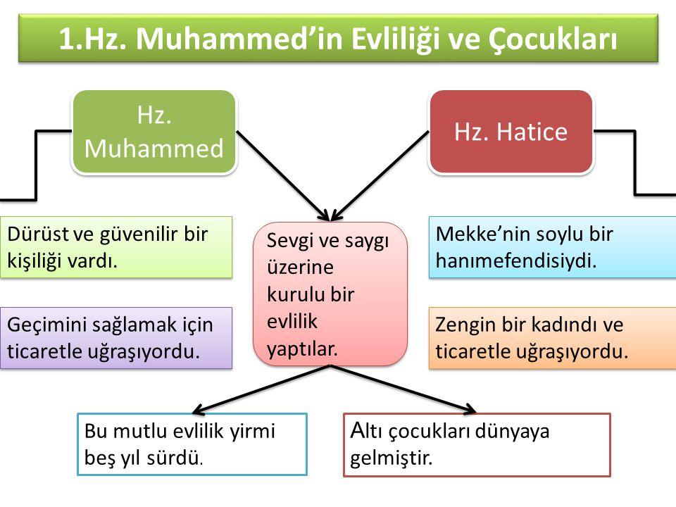 1.Hz. Muhammed'in Evliliği ve Çocukları