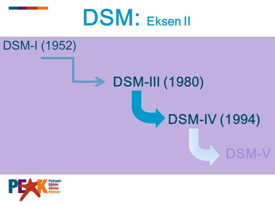 DSM: Eksen II DSM-I (1952) DSM-III (1980) DSM-IV (1994) DSM-V