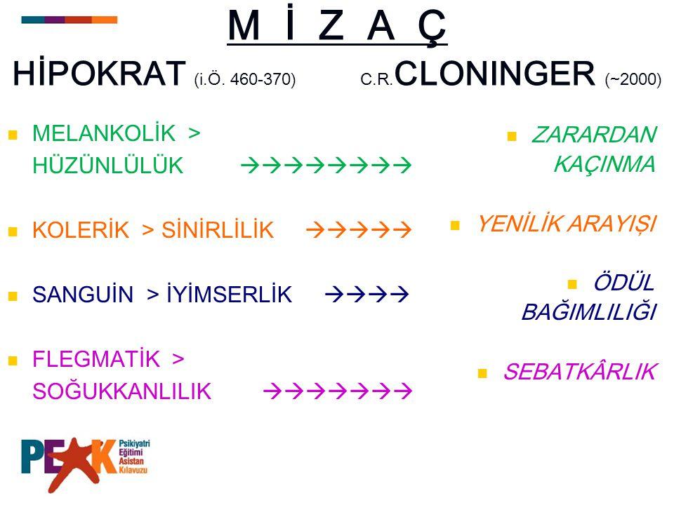 M İ Z A Ç HİPOKRAT (i.Ö. 460-370) C.R.CLONINGER (~2000)