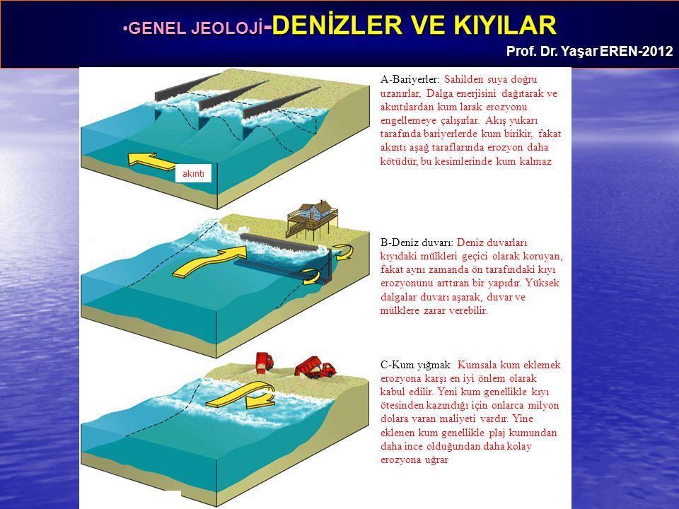 A-Bariyerler: Sahilden suya doğru uzanırlar, Dalga enerjisini dağıtarak ve akıntılardan kum larak erozyonu engellemeye çalışırlar. Akış yukarı tarafında bariyerlerde kum birikir, fakat akıntı aşağ taraflarında erozyon daha kötüdür, bu kesimlerinde kum kalmaz