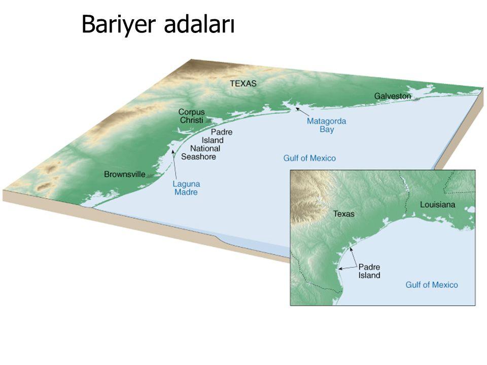Bariyer adaları
