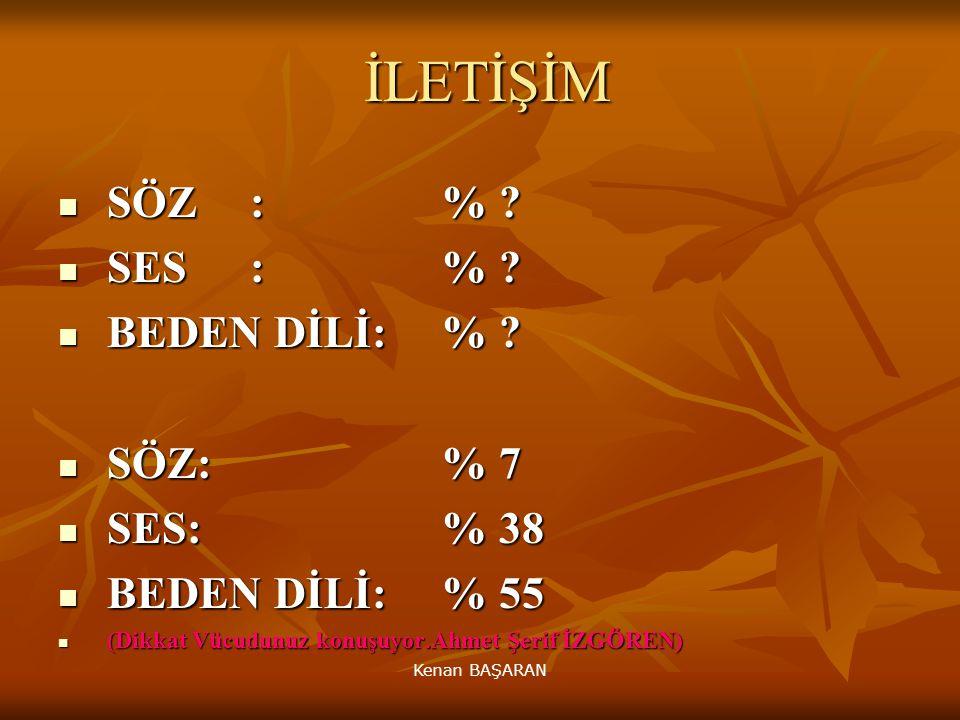 İLETİŞİM SÖZ : % SES : % BEDEN DİLİ: % SÖZ: % 7 SES: % 38