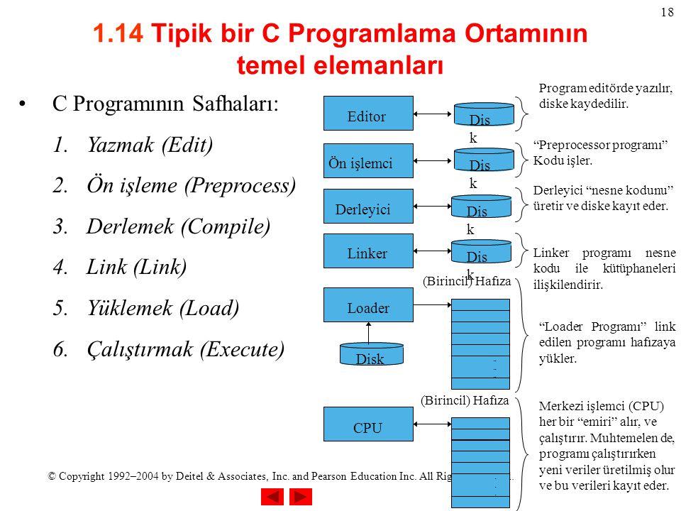 1.14 Tipik bir C Programlama Ortamının temel elemanları