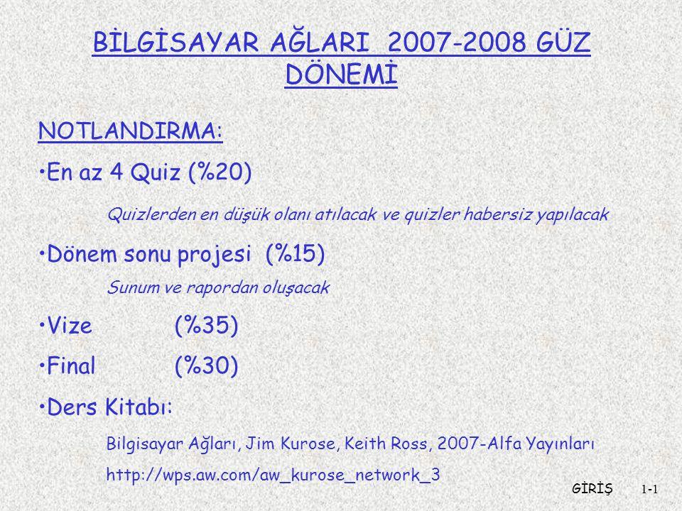 BİLGİSAYAR AĞLARI 2007-2008 GÜZ DÖNEMİ