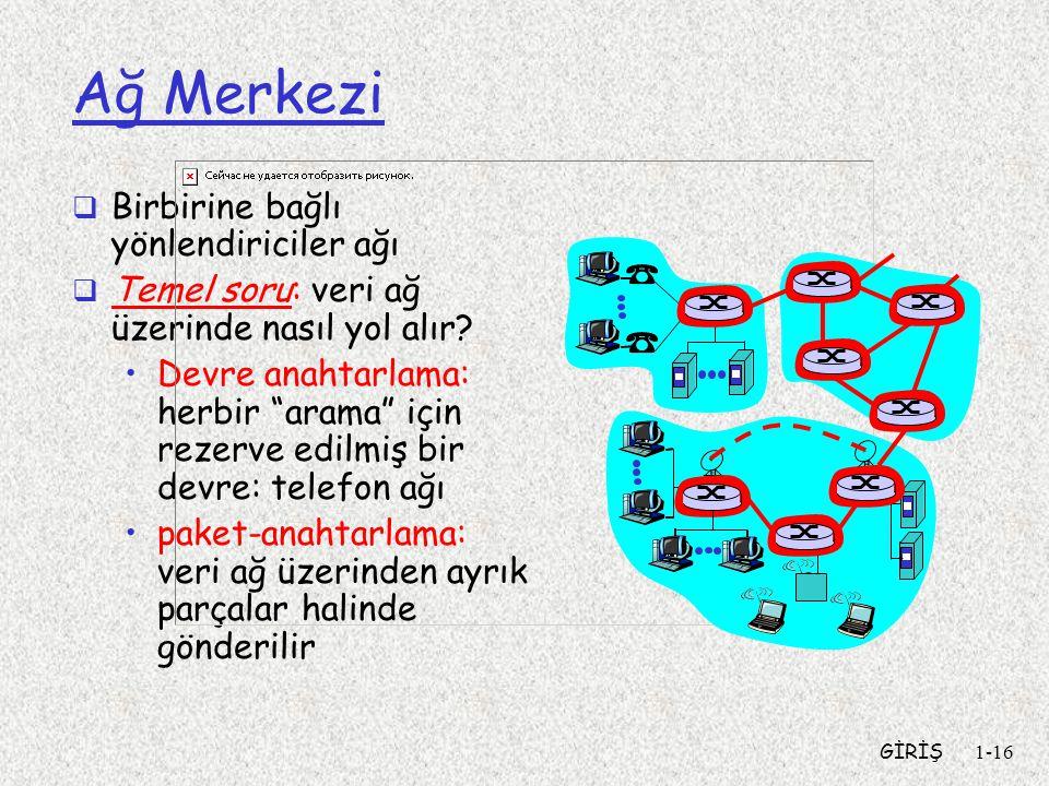 Ağ Merkezi Birbirine bağlı yönlendiriciler ağı
