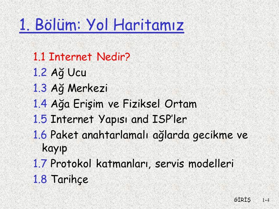 1. Bölüm: Yol Haritamız 1.1 Internet Nedir 1.2 Ağ Ucu 1.3 Ağ Merkezi