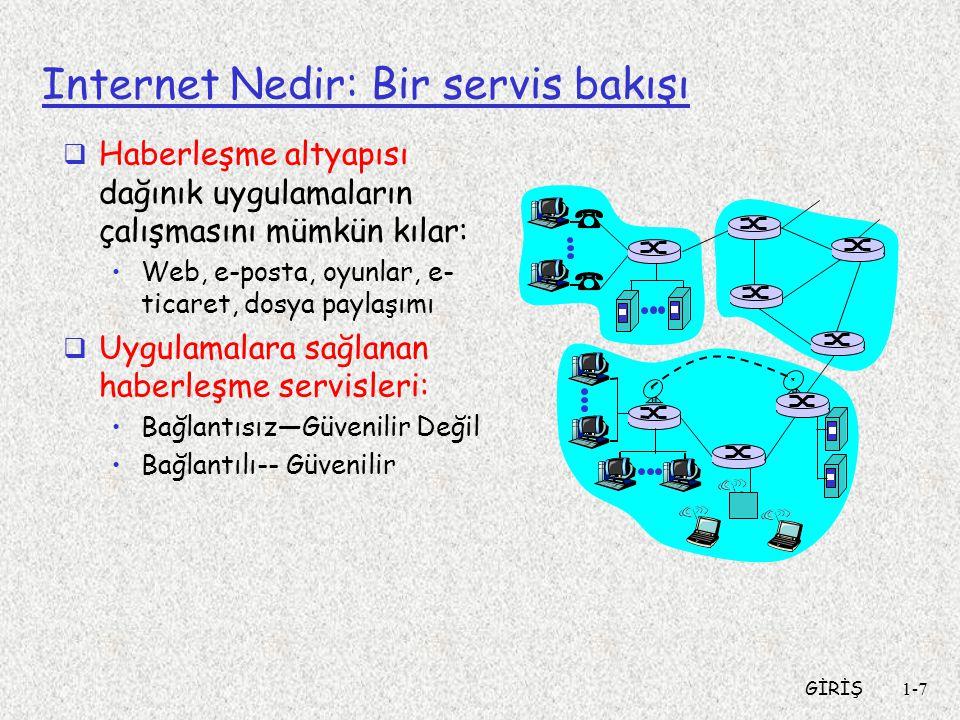 Internet Nedir: Bir servis bakışı